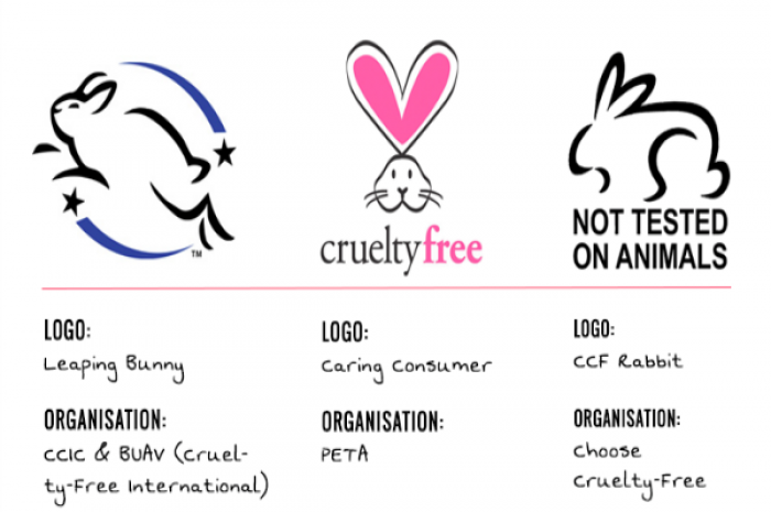 Cruelty Free Beauty Beaut