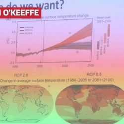 Climate change report punches a hole in Irish image