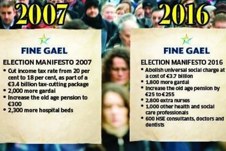 That was then, this is now: Fine Gael