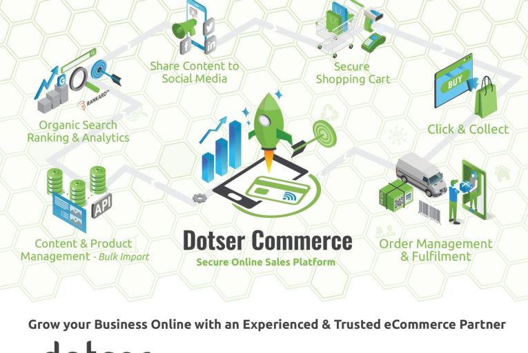 Getting ahead of the ecommerce game