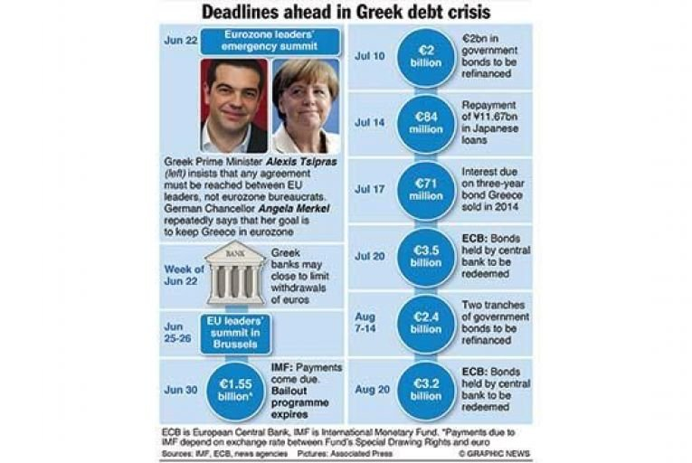 Grexit 10 questions as the crunch looms