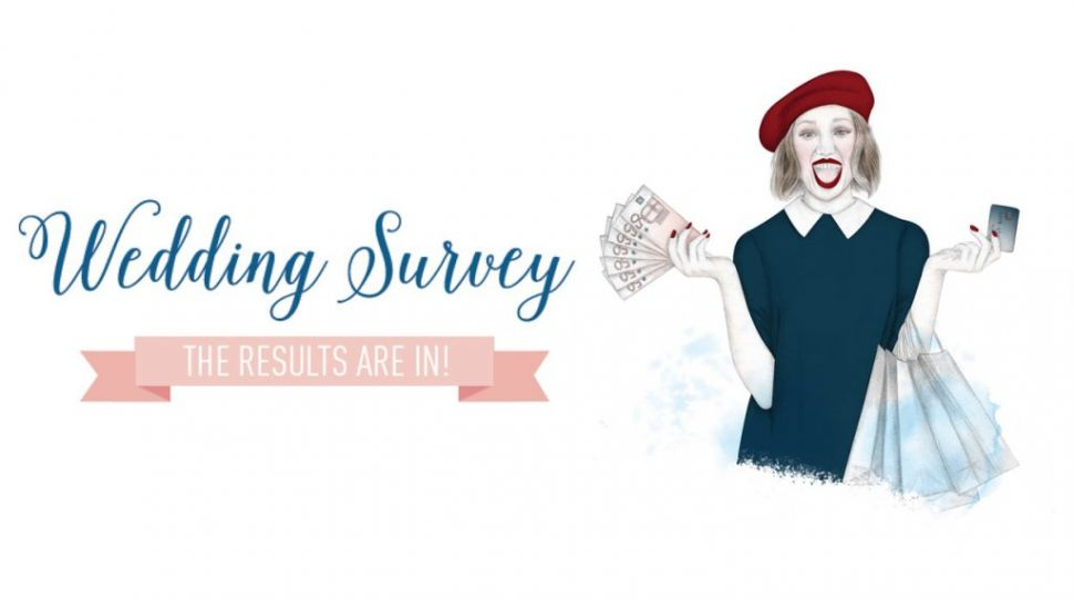 How much will our Irish wedding cost? Our Wedding Survey Results are in!