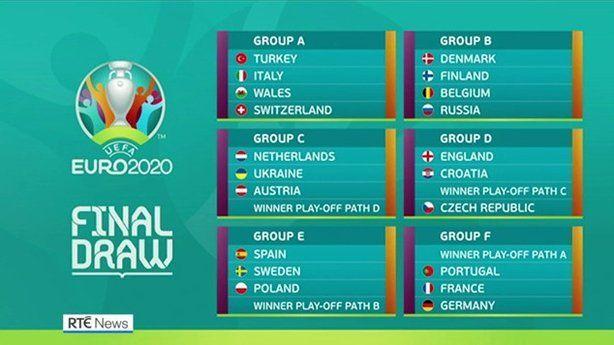 Ireland at Euro 2020