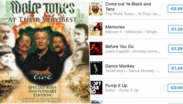 The Wolfe Tones react to Come Out Ye Black And Tans reaching number one