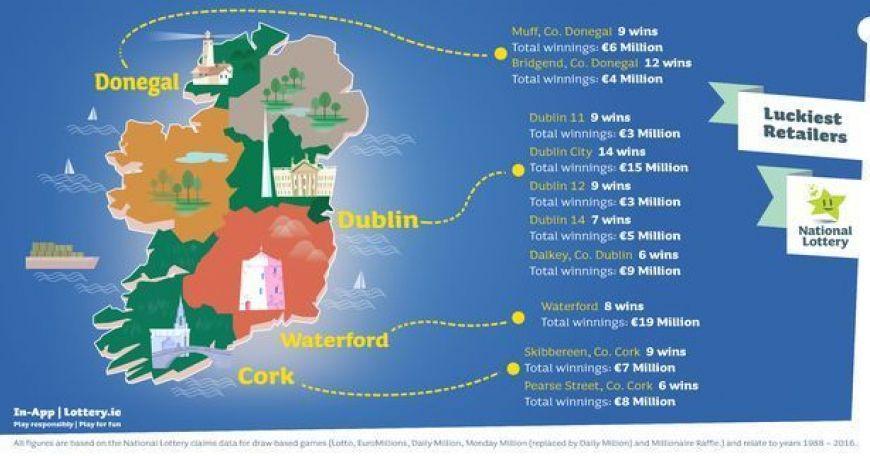 Ireland Sluckiest Lotto Euromillions Shops