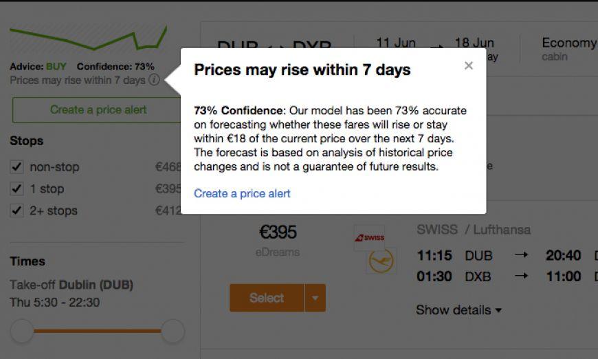 kayak-price-chart