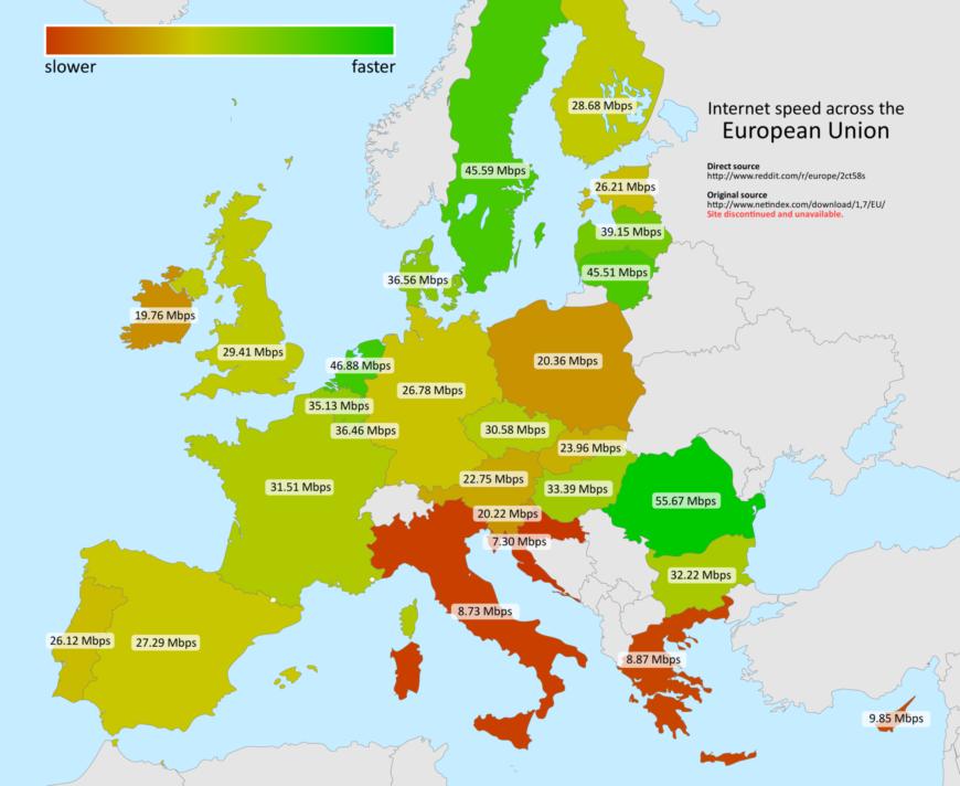 European Internet