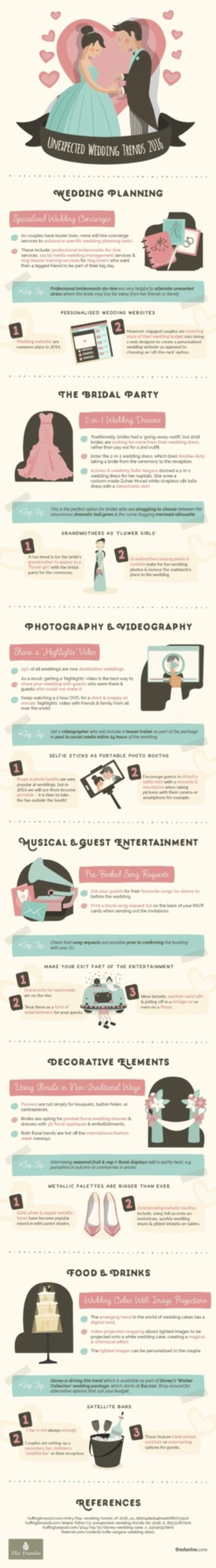 Unexpected Wedding Trends 2016 Infographic