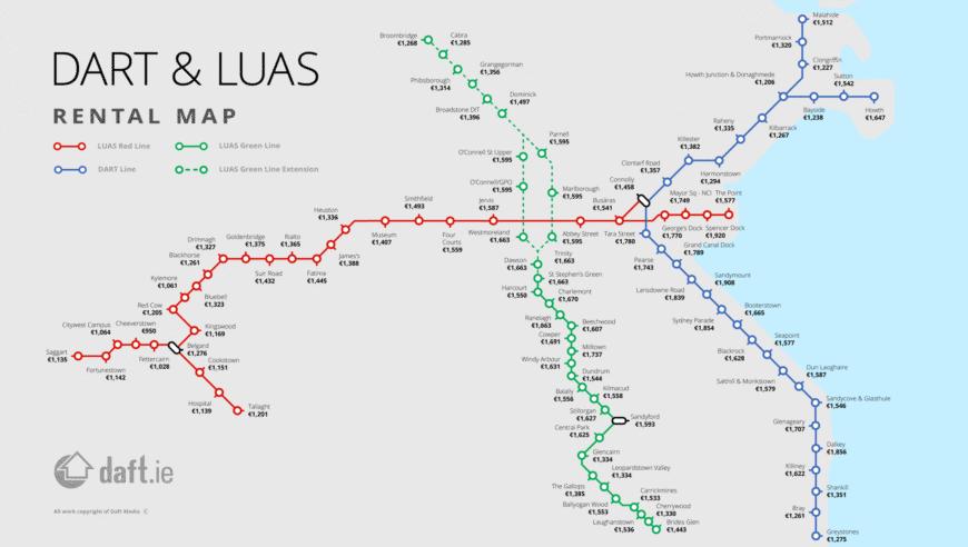 Daft Railmap Rental Png
