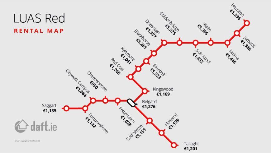 Daft Railmap Rental Red Southside