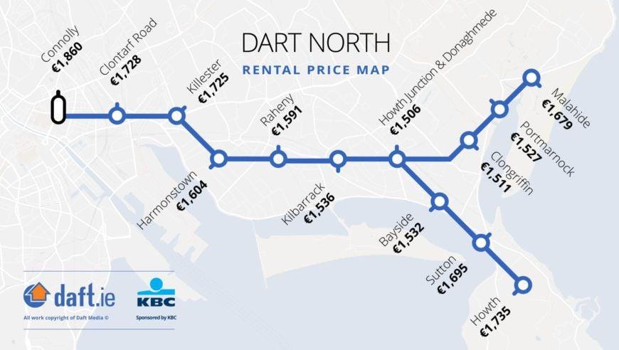 Dart North
