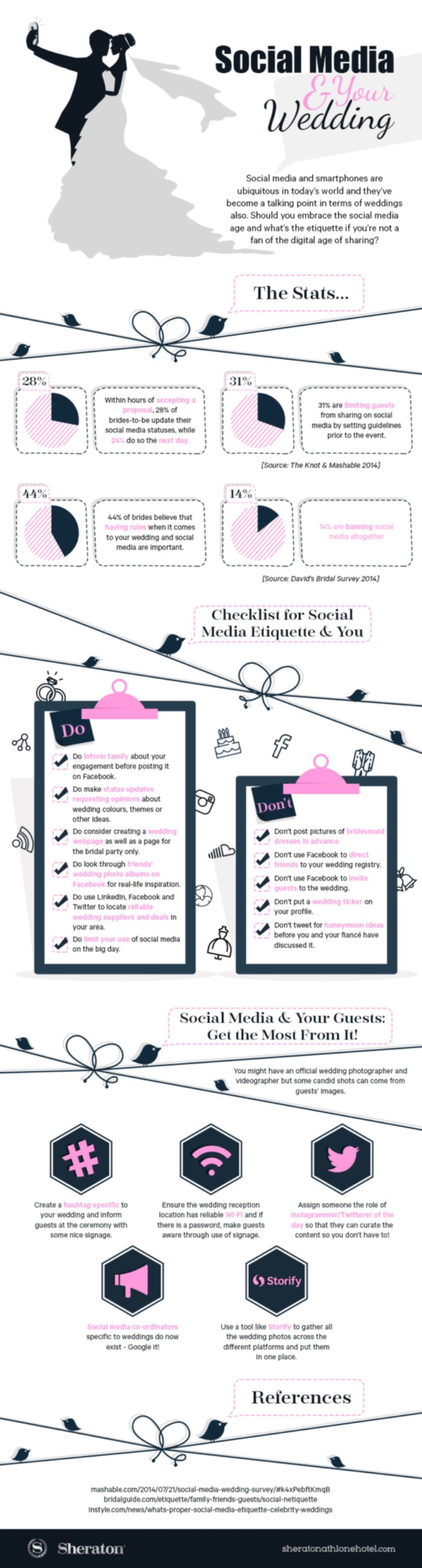 Social Media Etiquette And Weddings Infographic