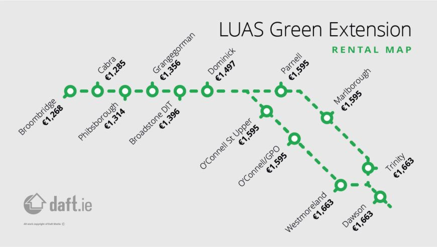 Daft Railmap Rental Green Extension