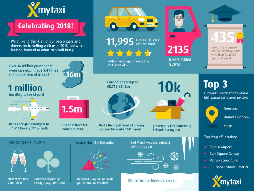 My Taxi Infographic Coloured Edit