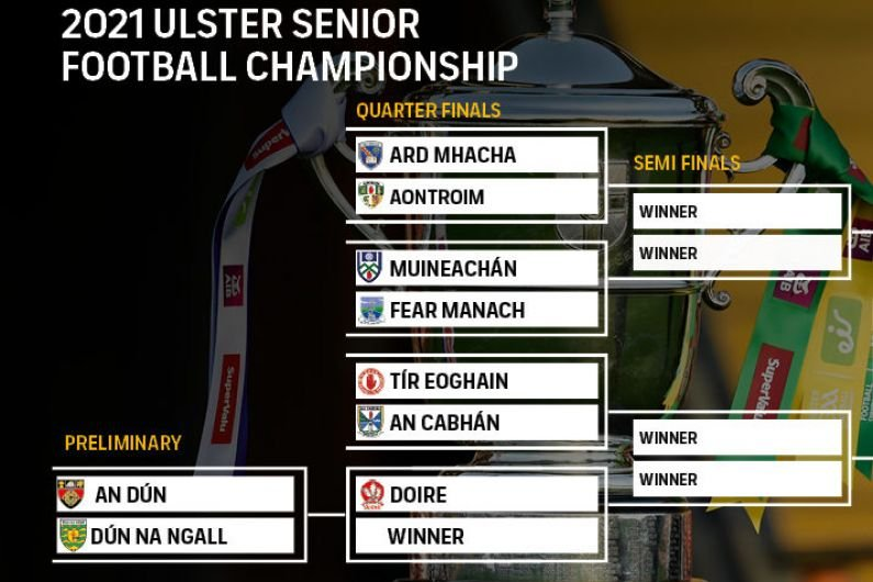 Ulster confirm dates and times for championship