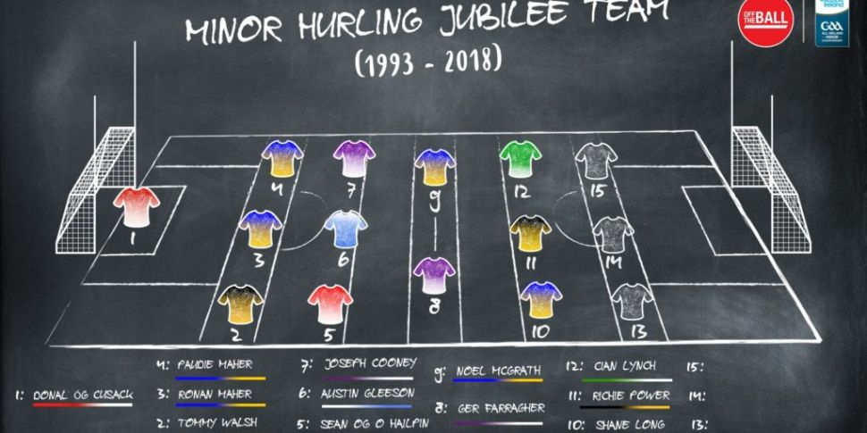 Greatest minor hurling full-fo...