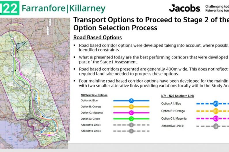 Public consultation period begins on major road project in Kerry