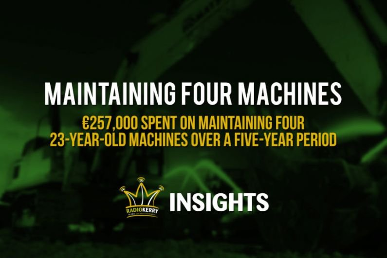 €257,000 - The Cost of Maintaining Four Machines