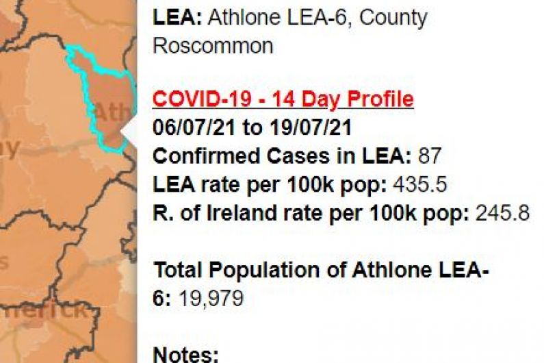 South Roscommon remains local Covid hot spot