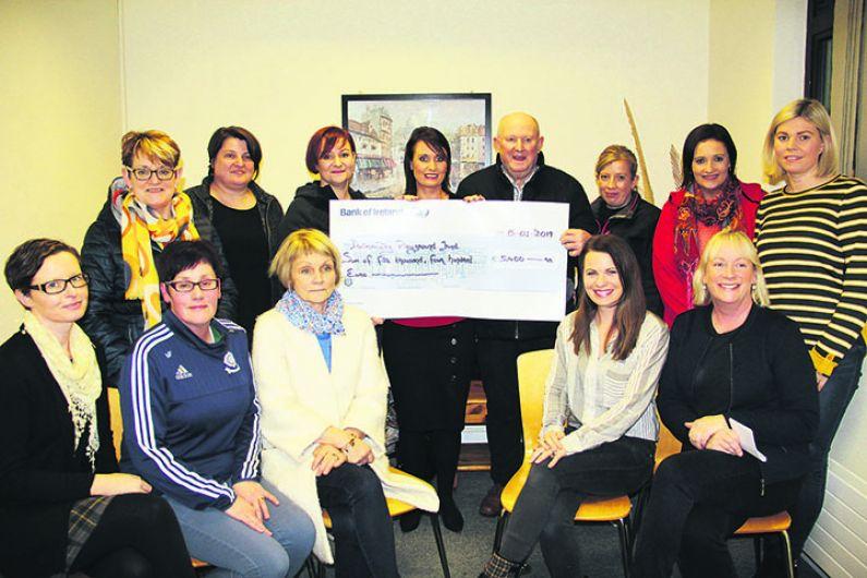 West Cork Women, West Cork Single Women, West - Mingle2